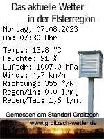 Groitzsch-wetter.de - Aktuelle Wetterdaten von 6-22Uhr